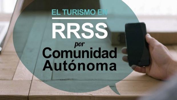 Redes sociales por comunidad autónoma